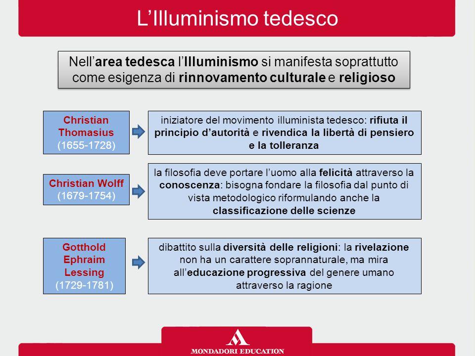 L'Illuminismo tedesco Nell'area tedesca l'Illuminismo si manifesta soprattutto come esigenza di rinnovamento culturale e religioso Christian Thomasius