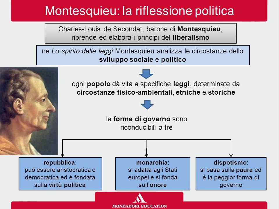 Montesquieu: la riflessione politica Charles-Louis de Secondat, barone di Montesquieu, riprende ed elabora i principi del liberalismo ogni popolo dà v