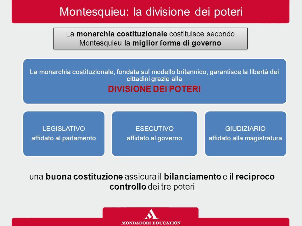 Montesquieu: la divisione dei poteri La monarchia costituzionale costituisce secondo Montesquieu la miglior forma di governo La monarchia costituziona