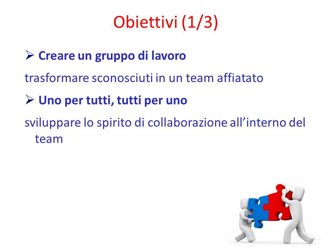 Obiettivi (2/3)  Fiducia reciproca creare un ambiente di lavoro sereno e di mutuo supporto  Individuare i punti di forza valorizzare le capacità specifiche di ognuno e metterle al servizio del team