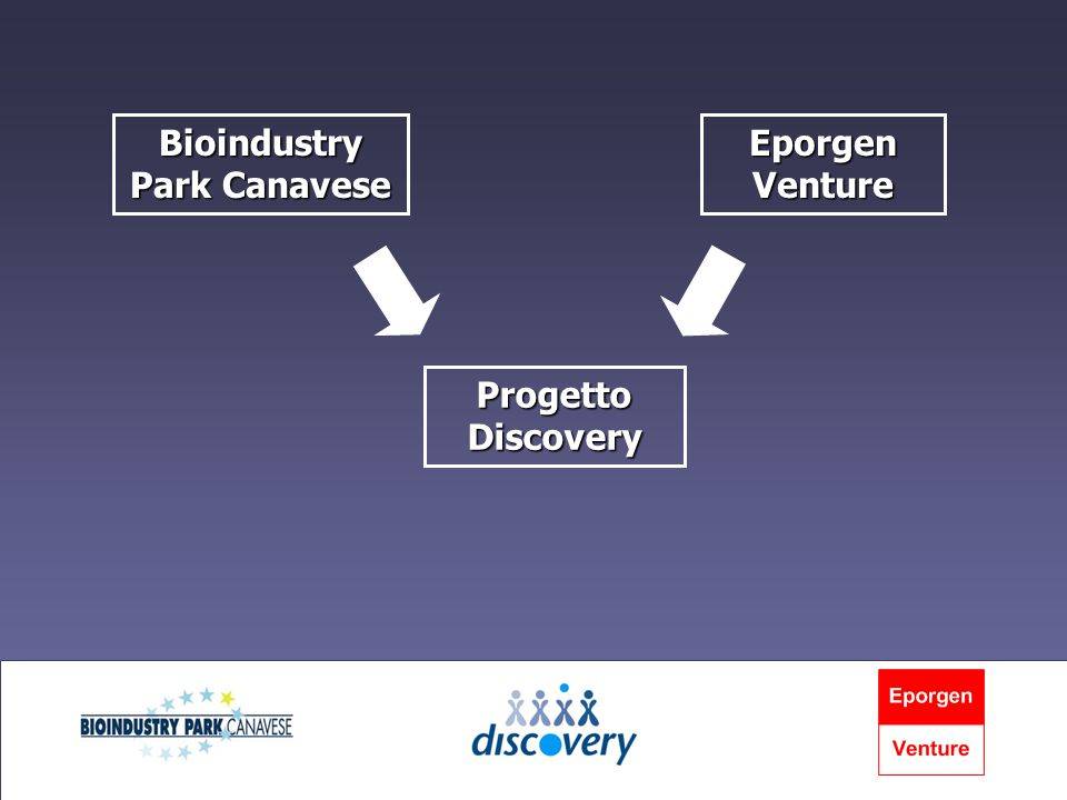 Bioindustry Park Canavese Eporgen Venture Progetto Discovery