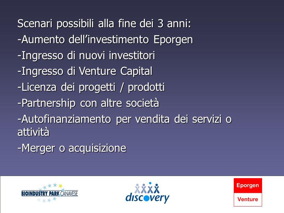 Scenari possibili alla fine dei 3 anni: -Aumento dell'investimento Eporgen -Ingresso di nuovi investitori -Ingresso di Venture Capital -Licenza dei progetti / prodotti -Partnership con altre società -Autofinanziamento per vendita dei servizi o attività -Merger o acquisizione