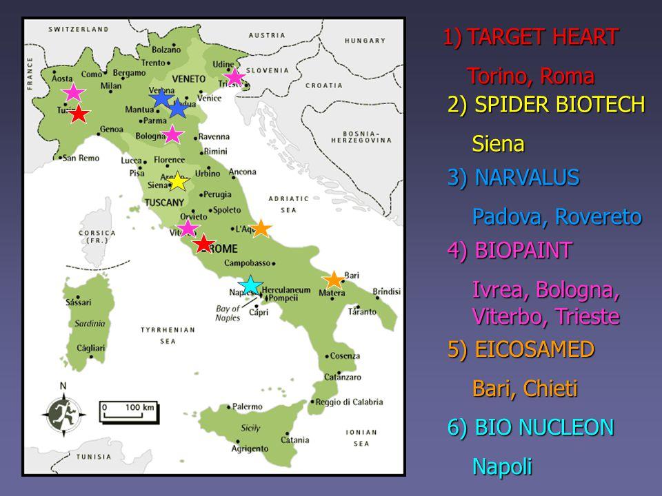 1)TARGET HEART Torino, Roma 2) SPIDER BIOTECH Siena 3) NARVALUS Padova, Rovereto 4) BIOPAINT Ivrea, Bologna, Viterbo, Trieste 5) EICOSAMED Bari, Chiet