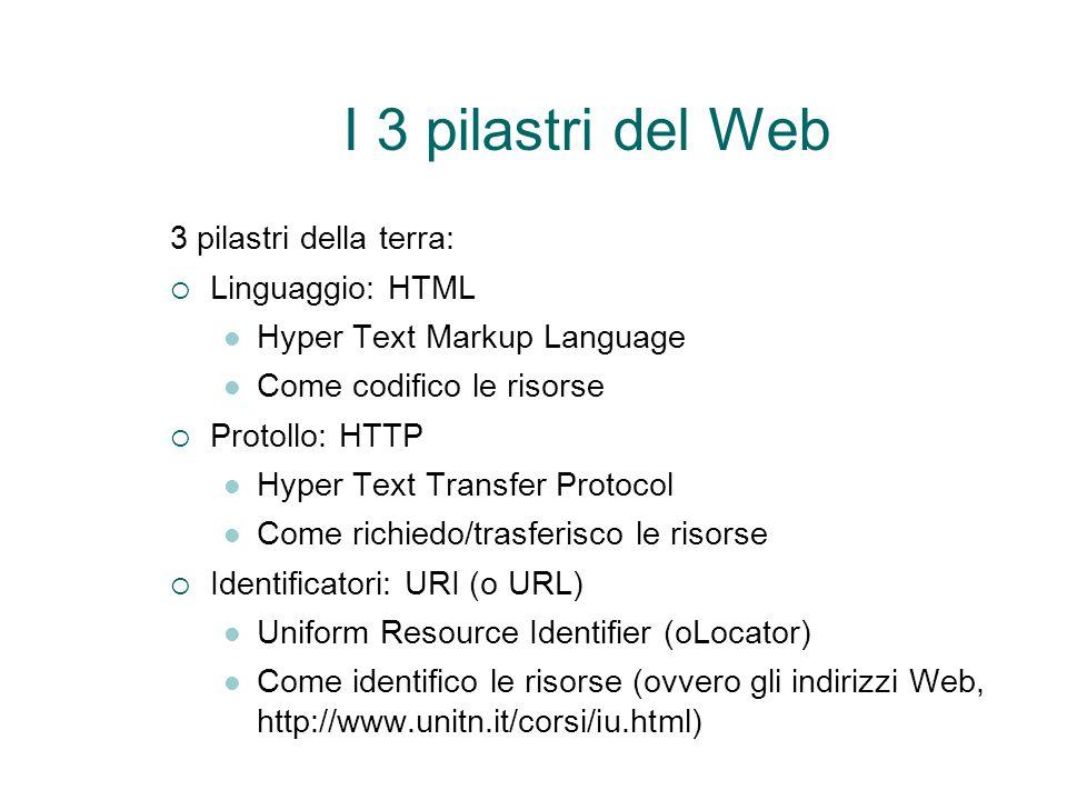 I 3 pilastri del Web 3 pilastri della terra:  Linguaggio: HTML Hyper Text Markup Language Come codifico le risorse  Protollo: HTTP Hyper Text Transf