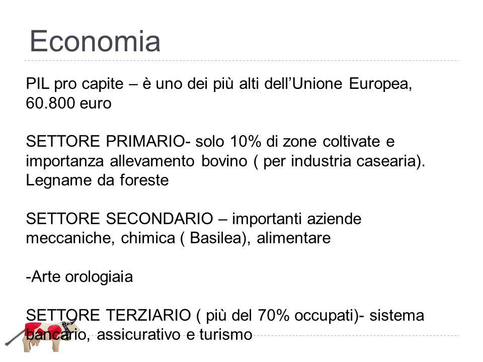 Economia PIL pro capite – è uno dei più alti dell'Unione Europea, 60.800 euro SETTORE PRIMARIO- solo 10% di zone coltivate e importanza allevamento bo