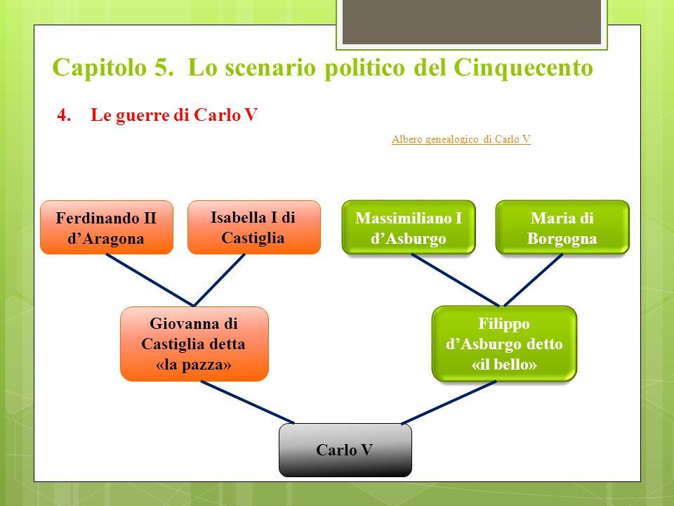 Capitolo 5. Lo scenario politico del Cinquecento 4.Le guerre di Carlo V