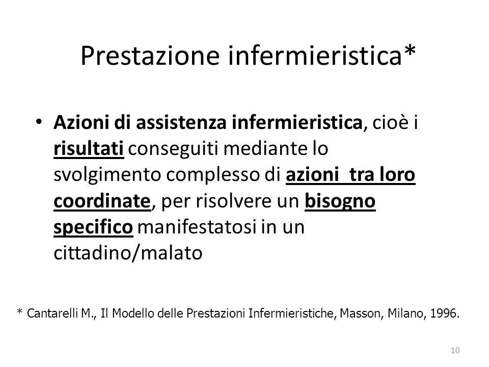 Prestazione infermieristica* Azioni di assistenza infermieristica, cioè i risultati conseguiti mediante lo svolgimento complesso di azioni tra loro co