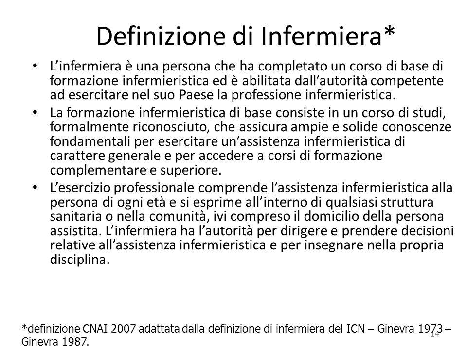 Definizione di Infermiera* L'infermiera è una persona che ha completato un corso di base di formazione infermieristica ed è abilitata dall'autorità co