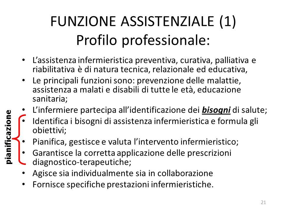 FUNZIONE ASSISTENZIALE (1) Profilo professionale: L'assistenza infermieristica preventiva, curativa, palliativa e riabilitativa è di natura tecnica, r