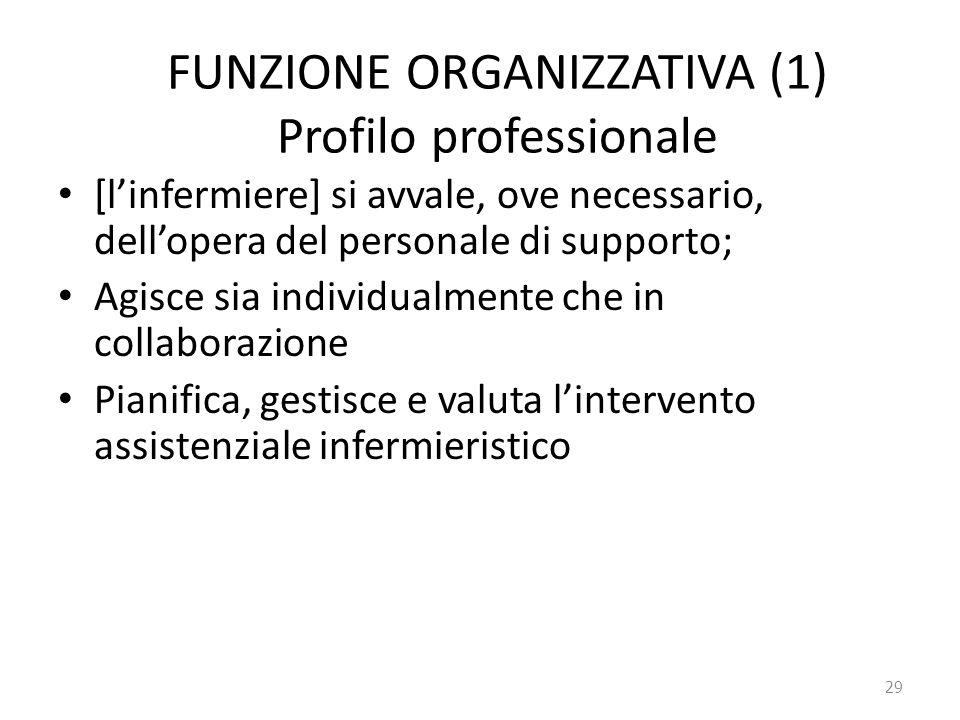 FUNZIONE ORGANIZZATIVA (1) Profilo professionale [l'infermiere] si avvale, ove necessario, dell'opera del personale di supporto; Agisce sia individual