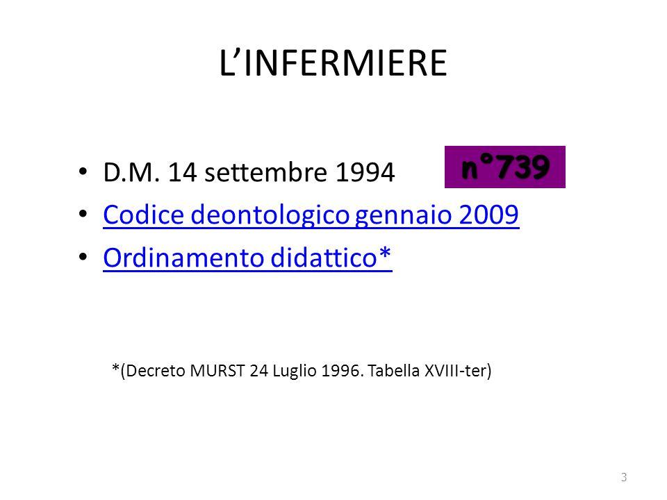 L'INFERMIERE D.M. 14 settembre 1994 Codice deontologico gennaio 2009 Ordinamento didattico* *(Decreto MURST 24 Luglio 1996. Tabella XVIII-ter) 3 n°739