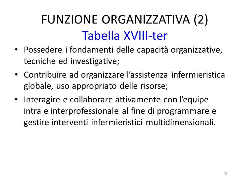 FUNZIONE ORGANIZZATIVA (2) Tabella XVIII-ter Possedere i fondamenti delle capacità organizzative, tecniche ed investigative; Contribuire ad organizzar