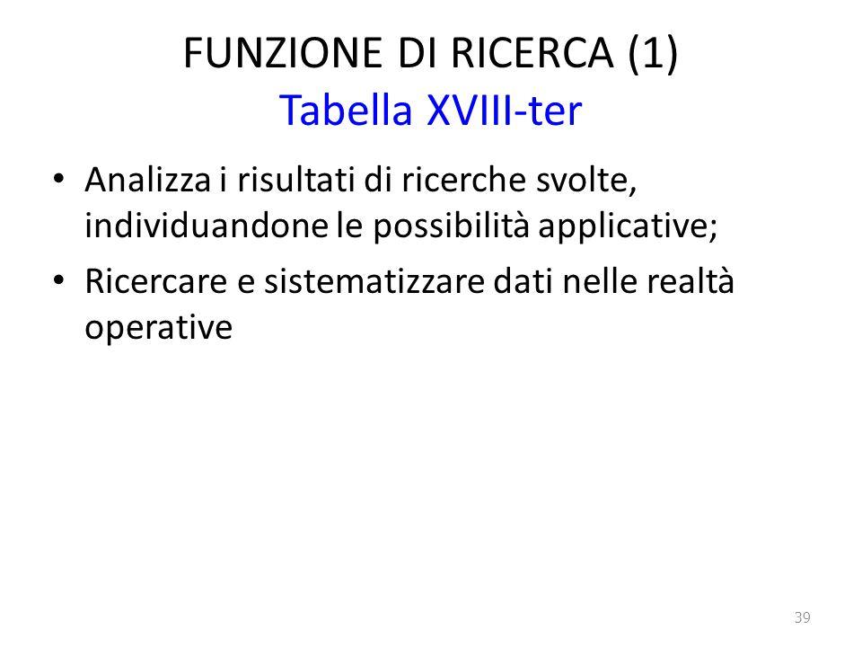 FUNZIONE DI RICERCA (1) Tabella XVIII-ter Analizza i risultati di ricerche svolte, individuandone le possibilità applicative; Ricercare e sistematizza