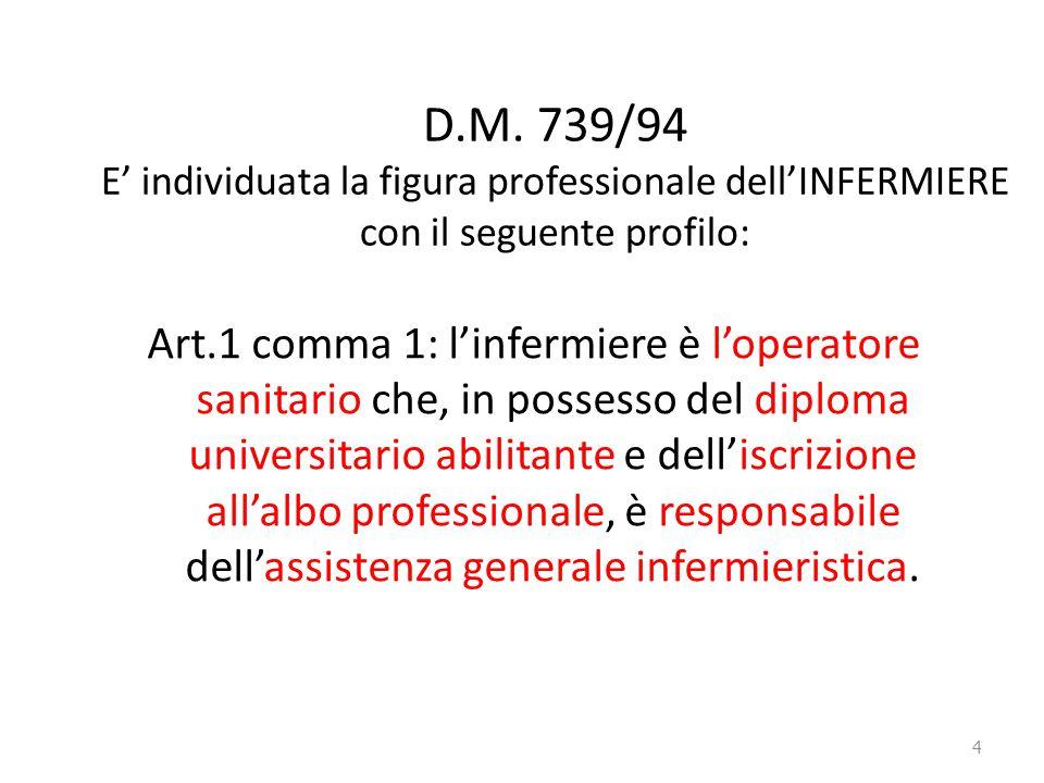D.M. 739/94 E' individuata la figura professionale dell'INFERMIERE con il seguente profilo: Art.1 comma 1: l'infermiere è l'operatore sanitario che, i