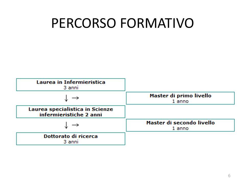 PERCORSO FORMATIVO 6