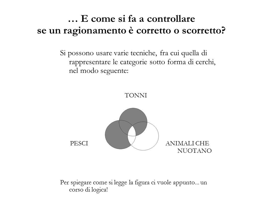 … E come si fa a controllare se un ragionamento è corretto o scorretto.