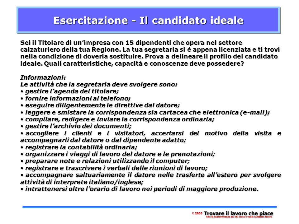 Situazioni di autocandidatura © 2005 1.Organigramma dell'azienda è completo 2.