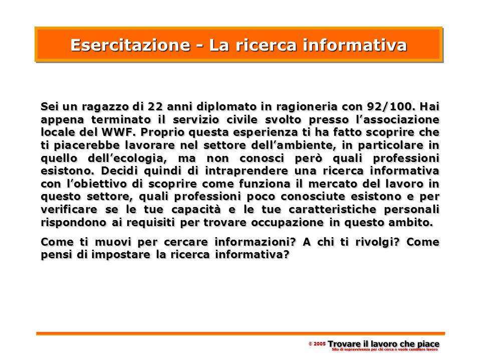 Esercitazione - La ricerca informativa Sei un ragazzo di 22 anni diplomato in ragioneria con 92/100.