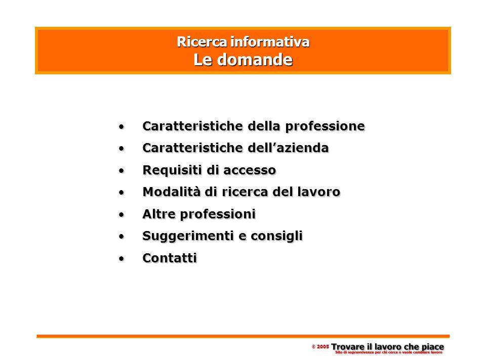 Tipologie di Networking Networking Passaparola Networking Professionale Networking Mirato Networking Online   © 2005