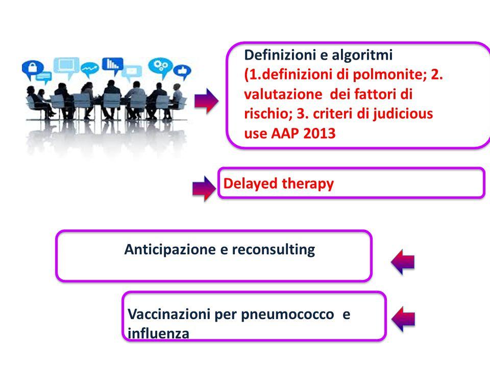 Definizioni e algoritmi (1.definizioni di polmonite; 2. valutazione dei fattori di rischio; 3. criteri di judicious use AAP 2013 Delayed therapy Antic