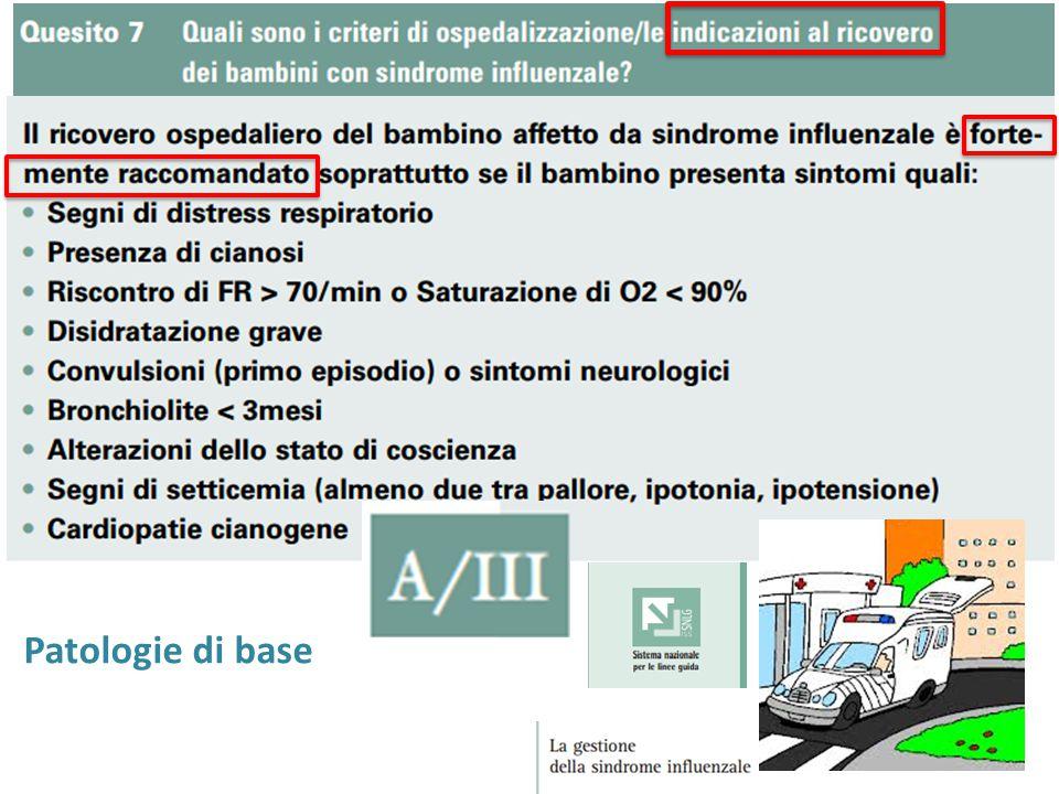 Patologie di base