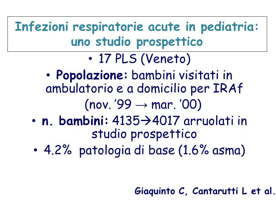 Infezioni respiratorie acute in pediatria: uno studio prospettico 17 PLS (Veneto) Popolazione: bambini visitati in ambulatorio e a domicilio per IRAf