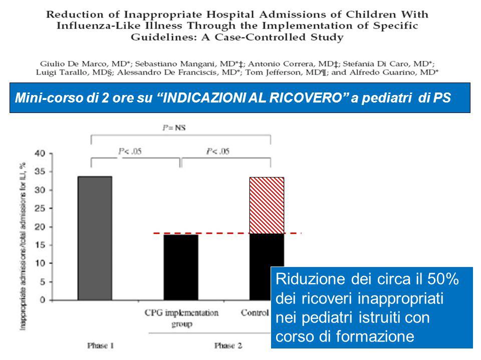 """Mini-corso di 2 ore su """"INDICAZIONI AL RICOVERO"""" a pediatri di PS Riduzione dei circa il 50% dei ricoveri inappropriati nei pediatri istruiti con cors"""