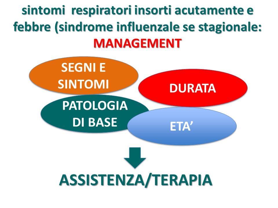 sintomi respiratori insorti acutamente e febbre (sindrome influenzale se stagionale: MANAGEMENT SEGNI E SINTOMI PATOLOGIA DI BASE PATOLOGIA DI BASE DU