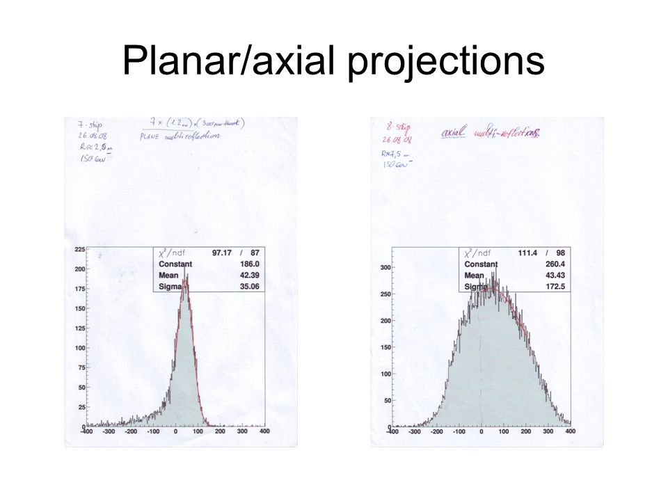 Planar/axial projections