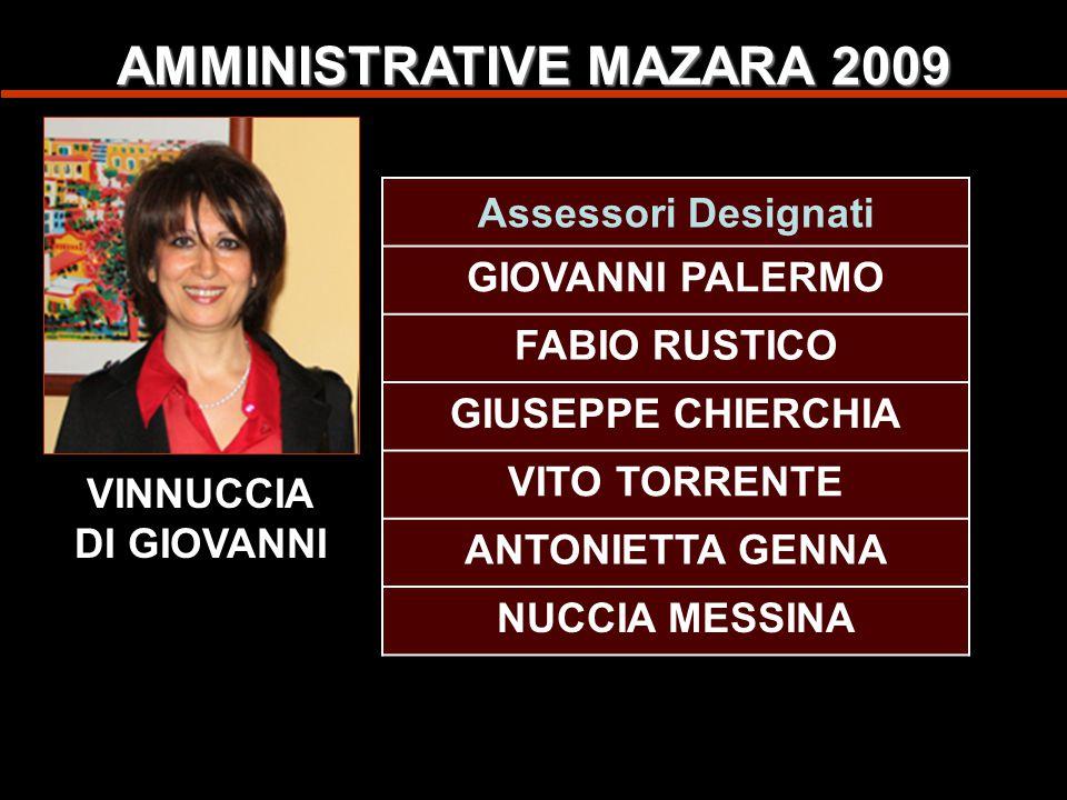 AMMINISTRATIVE MAZARA 2009 Assessori Designati GIOVANNI PALERMO FABIO RUSTICO GIUSEPPE CHIERCHIA VITO TORRENTE ANTONIETTA GENNA NUCCIA MESSINA VINNUCCIA DI GIOVANNI