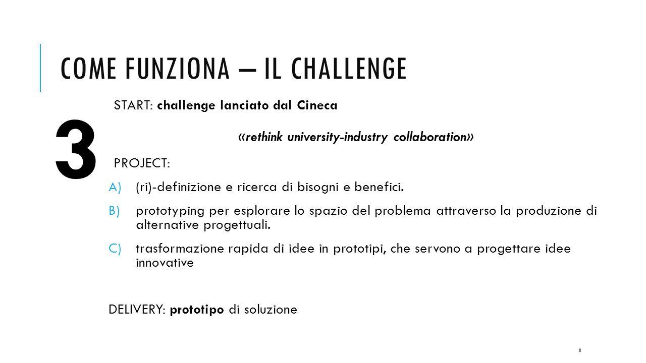 COME FUNZIONA – IL CHALLENGE START: challenge lanciato dal Cineca «rethink university-industry collaboration» PROJECT: A)(ri)-definizione e ricerca di bisogni e benefici.