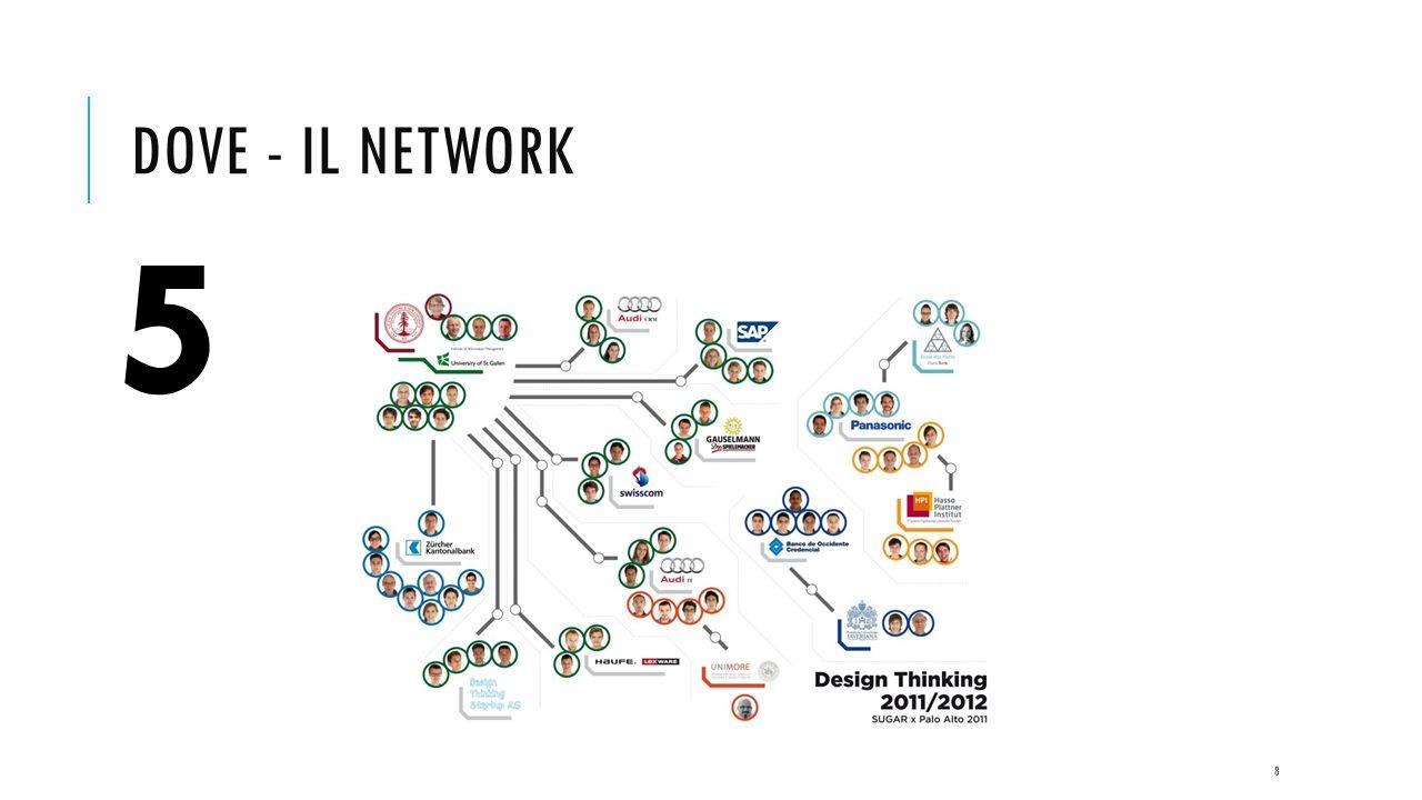 DOVE - IL NETWORK 8 5