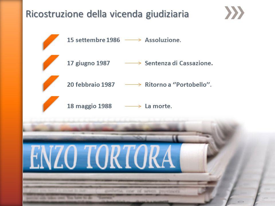Ricostruzione della vicenda giudiziaria 15 settembre 1986Assoluzione.