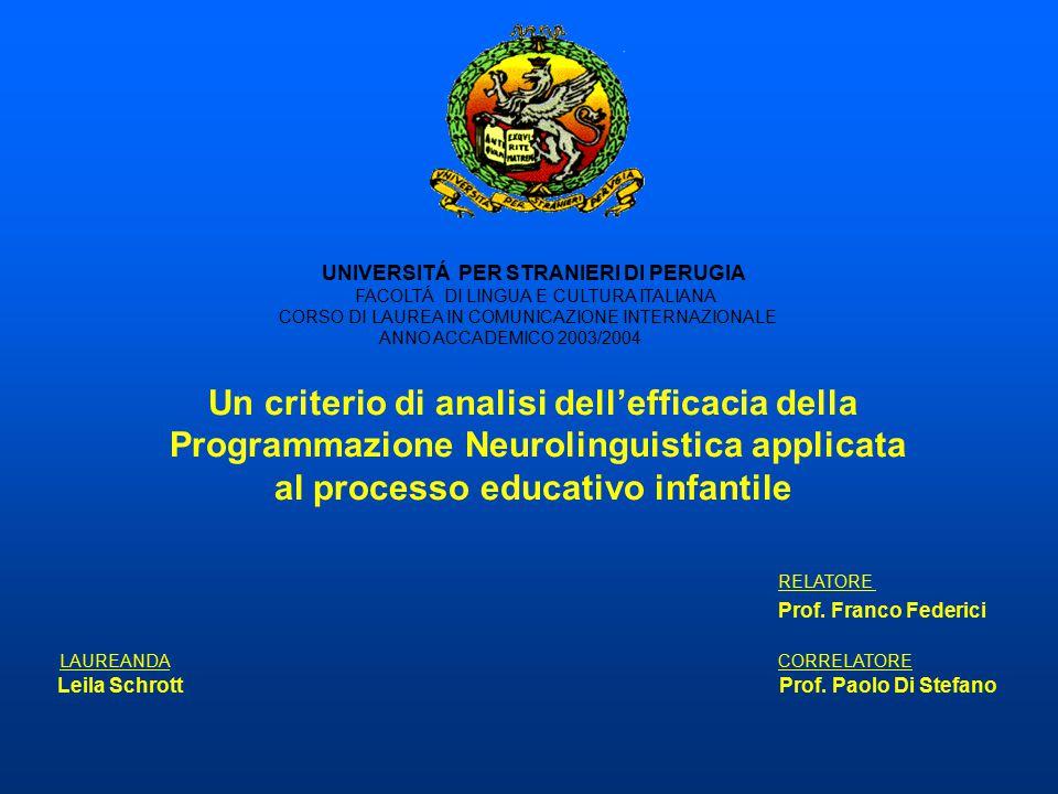 UNIVERSITÁ PER STRANIERI DI PERUGIA FACOLTÁ DI LINGUA E CULTURA ITALIANA CORSO DI LAUREA IN COMUNICAZIONE INTERNAZIONALE ANNO ACCADEMICO 2003/2004 Un criterio di analisi dell'efficacia della Programmazione Neurolinguistica applicata al processo educativo infantile RELATORE Prof.