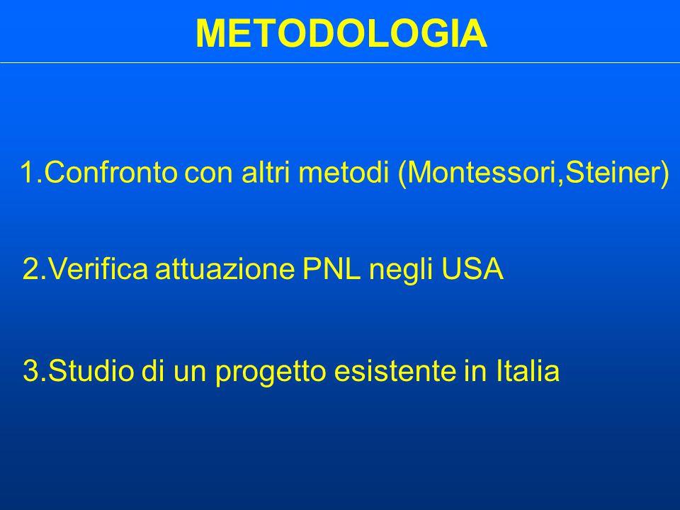 METODOLOGIA 2.Verifica attuazione PNL negli USA 1.Confronto con altri metodi (Montessori,Steiner) 3.Studio di un progetto esistente in Italia