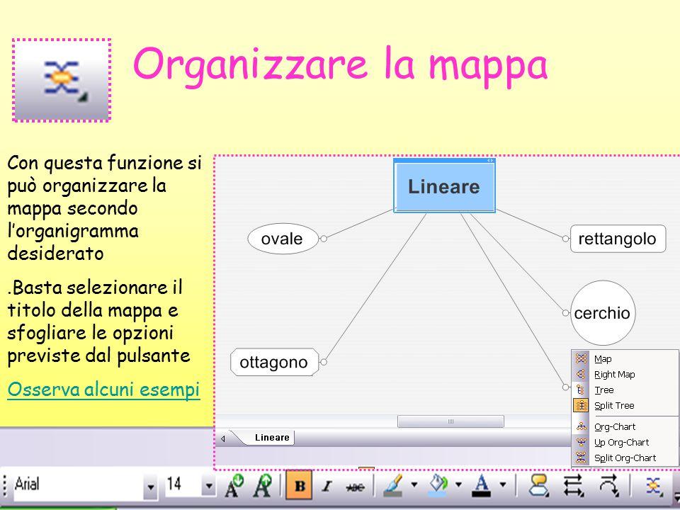 Organizzare la mappa Con questa funzione si può organizzare la mappa secondo l'organigramma desiderato.Basta selezionare il titolo della mappa e sfogliare le opzioni previste dal pulsante Osserva alcuni esempi