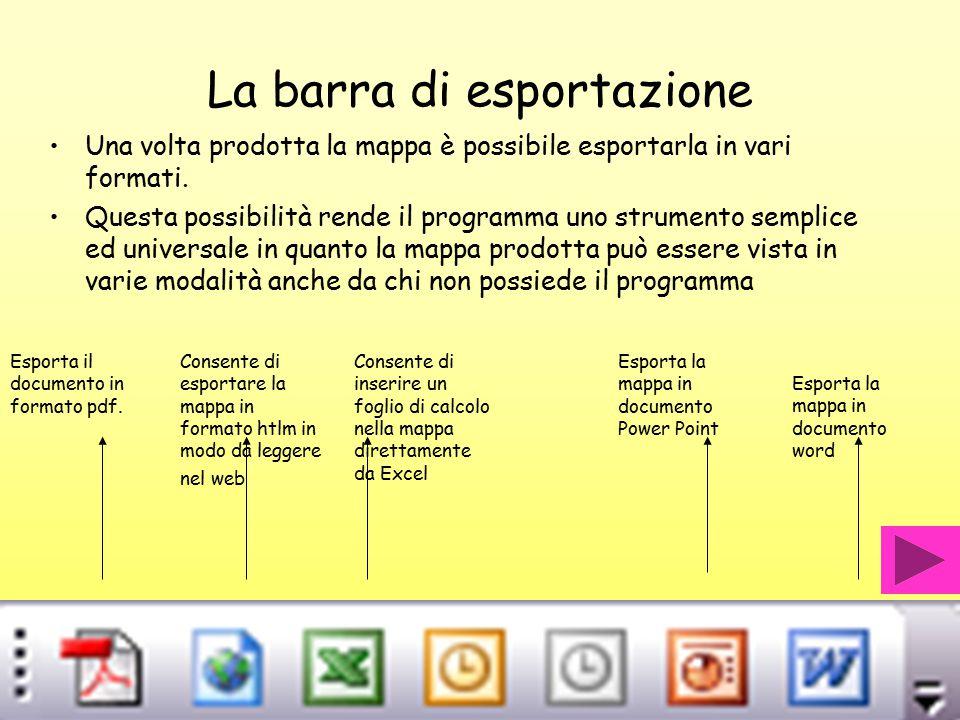 La barra di esportazione Una volta prodotta la mappa è possibile esportarla in vari formati. Questa possibilità rende il programma uno strumento sempl