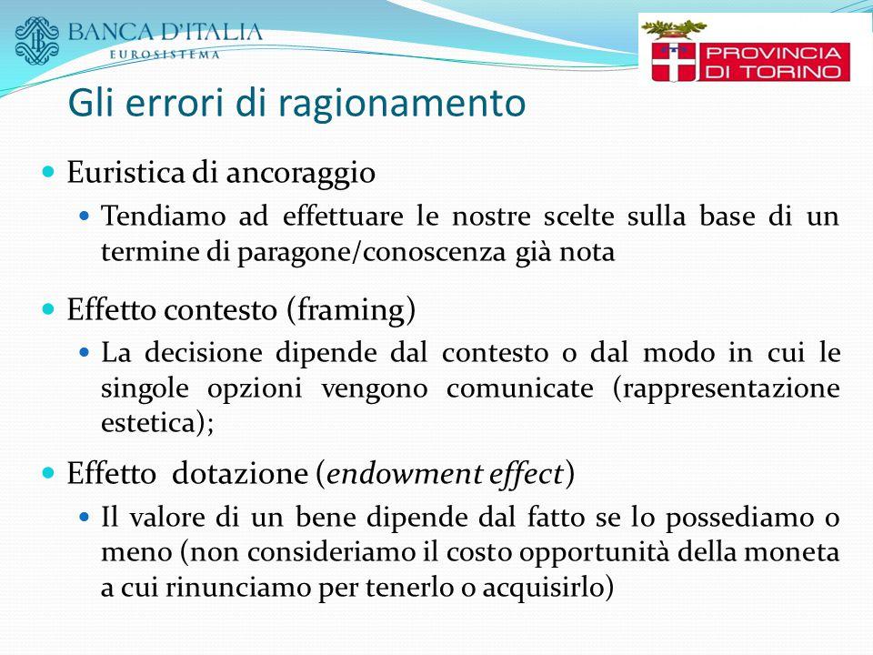 Gli errori di ragionamento Euristica di ancoraggio Tendiamo ad effettuare le nostre scelte sulla base di un termine di paragone/conoscenza già nota Ef