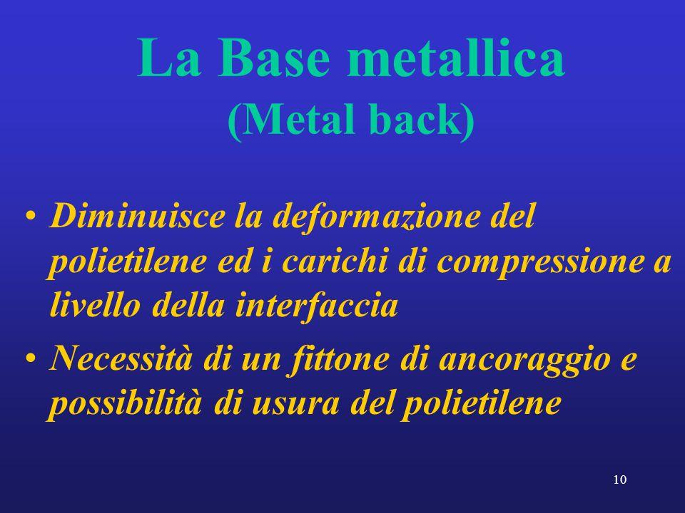 10 La Base metallica (Metal back) Diminuisce la deformazione del polietilene ed i carichi di compressione a livello della interfaccia Necessità di un