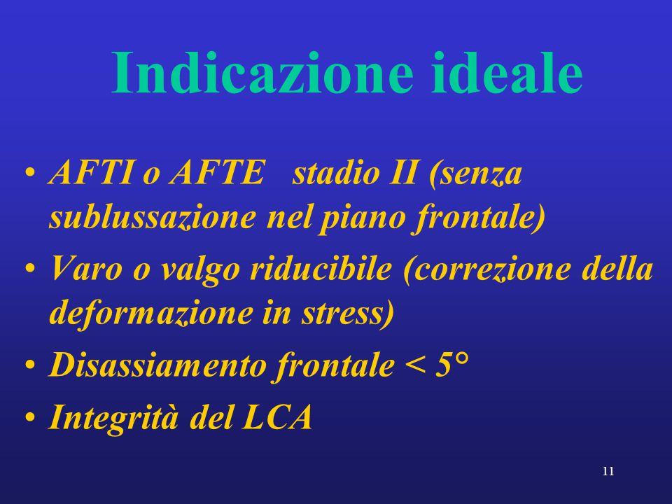 11 Indicazione ideale AFTI o AFTE stadio II (senza sublussazione nel piano frontale) Varo o valgo riducibile (correzione della deformazione in stress)