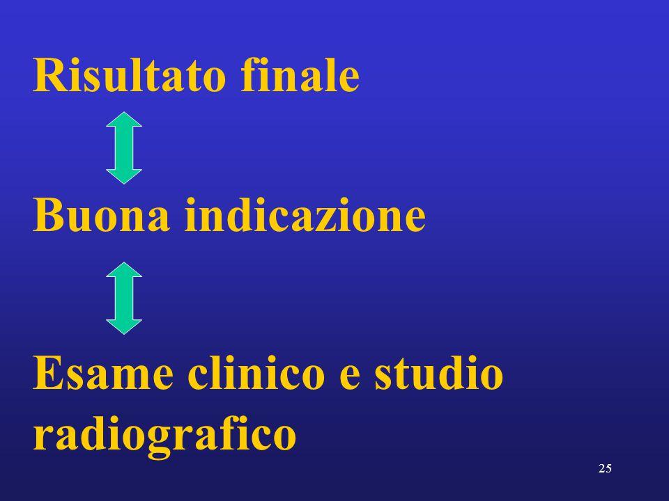 25 Risultato finale Buona indicazione Esame clinico e studio radiografico