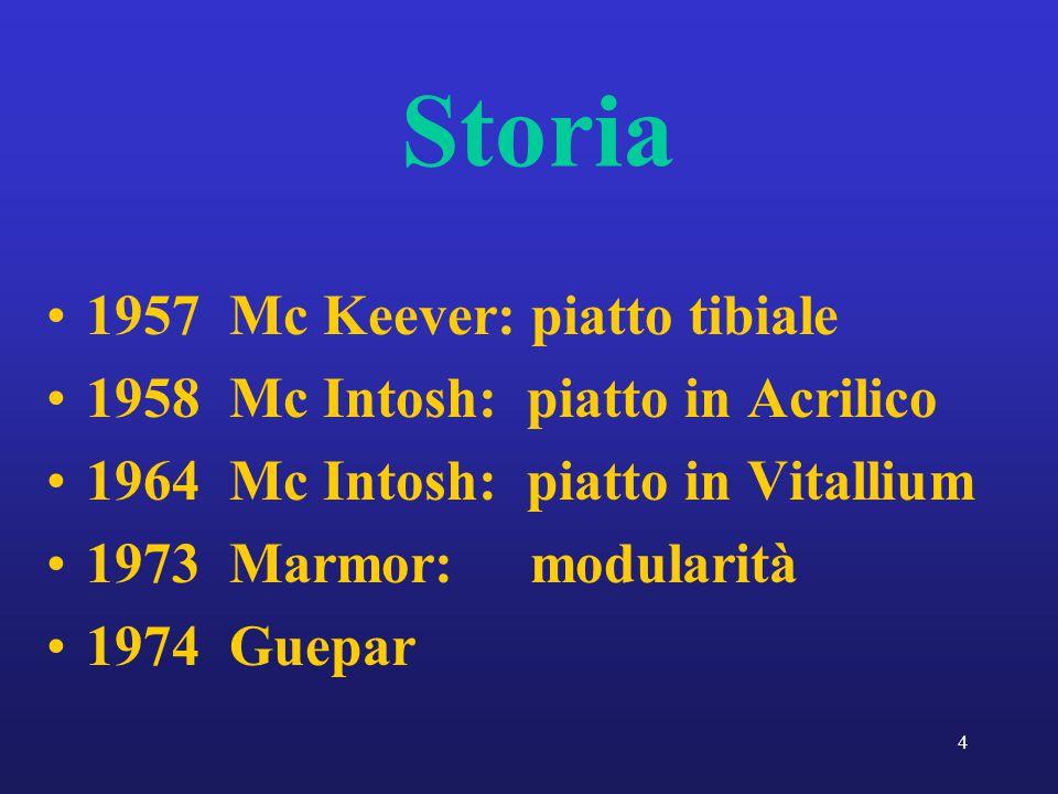 4 Storia 1957 Mc Keever: piatto tibiale 1958 Mc Intosh: piatto in Acrilico 1964 Mc Intosh: piatto in Vitallium 1973 Marmor: modularità 1974 Guepar