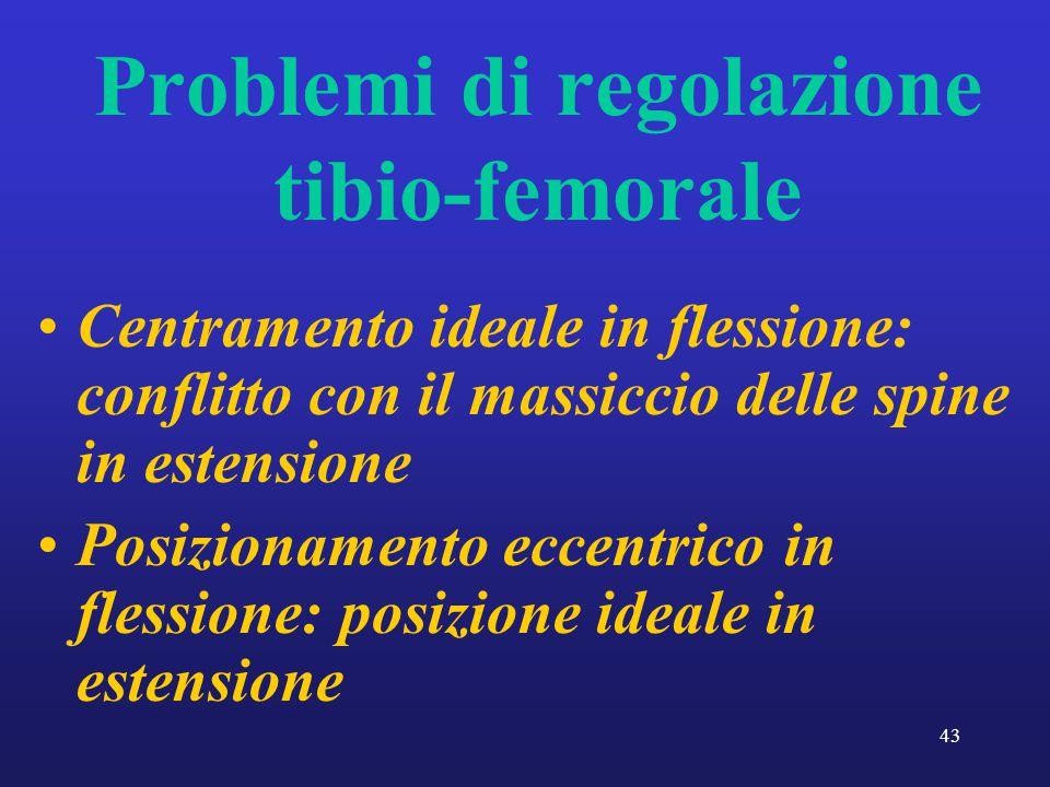 43 Problemi di regolazione tibio-femorale Centramento ideale in flessione: conflitto con il massiccio delle spine in estensione Posizionamento eccentr