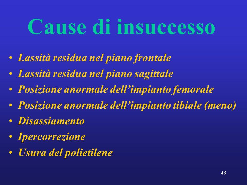 46 Cause di insuccesso Lassità residua nel piano frontale Lassità residua nel piano sagittale Posizione anormale dell'impianto femorale Posizione anor