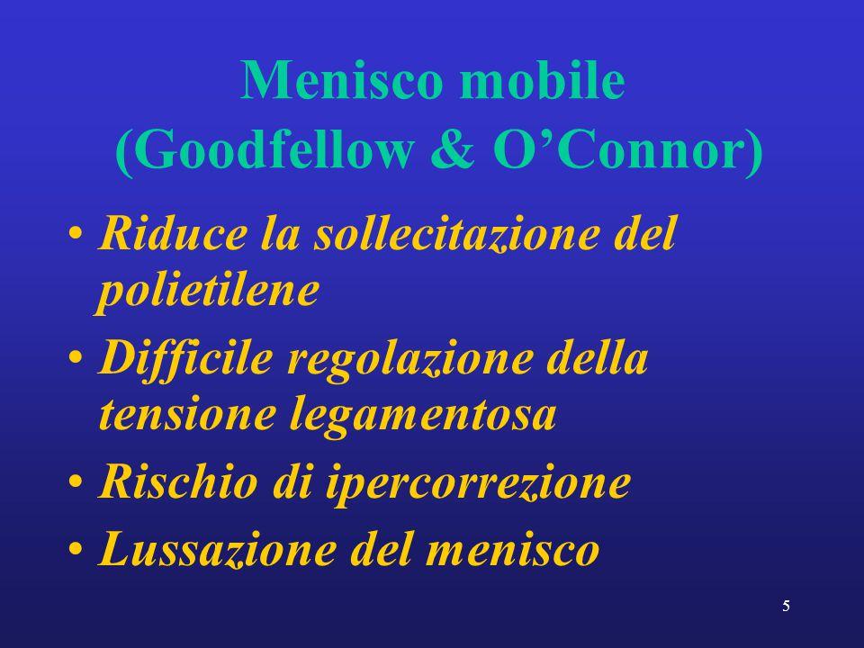 5 Menisco mobile (Goodfellow & O'Connor) Riduce la sollecitazione del polietilene Difficile regolazione della tensione legamentosa Rischio di ipercorr