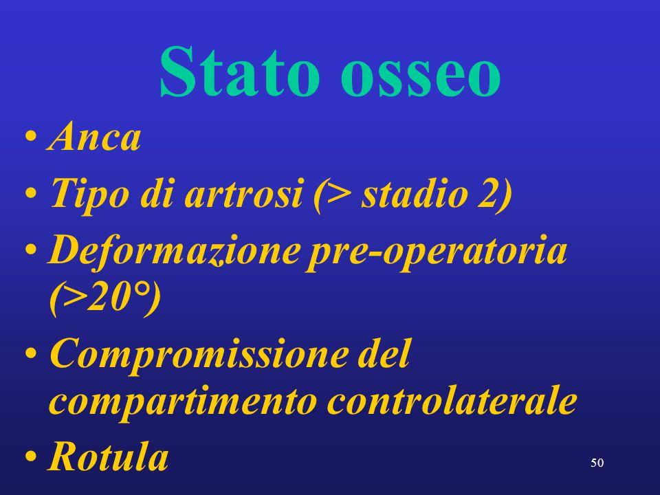 50 Stato osseo Anca Tipo di artrosi (> stadio 2) Deformazione pre-operatoria (>20°) Compromissione del compartimento controlaterale Rotula
