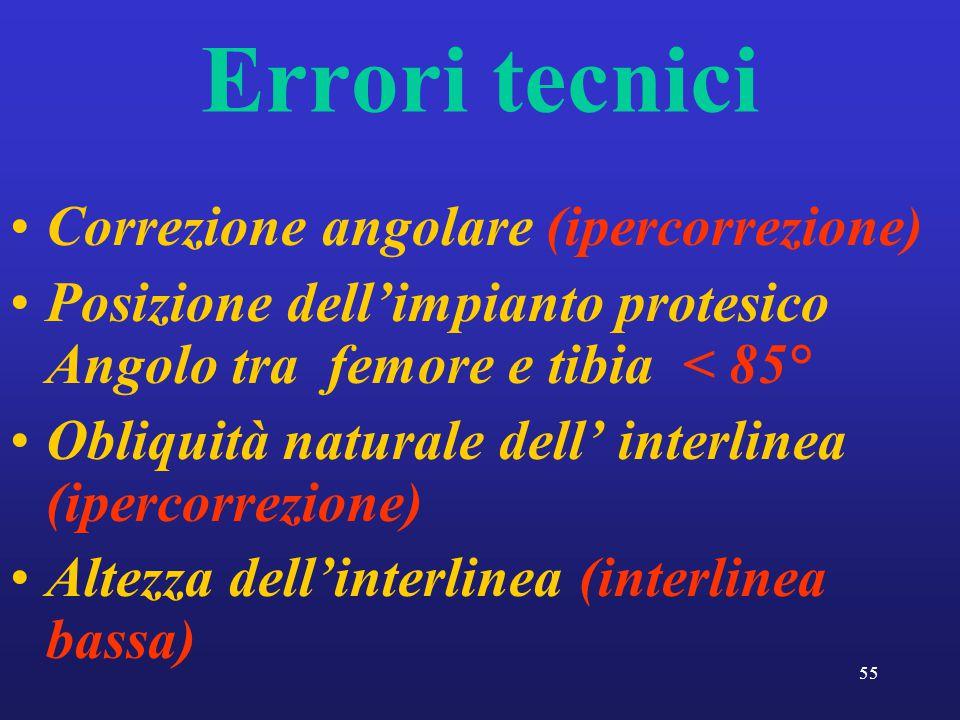 55 Errori tecnici Correzione angolare (ipercorrezione) Posizione dell'impianto protesico Angolo tra femore e tibia < 85° Obliquità naturale dell' inte