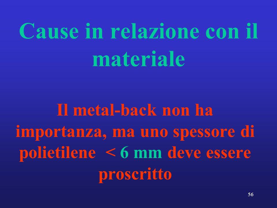 56 Cause in relazione con il materiale Il metal-back non ha importanza, ma uno spessore di polietilene < 6 mm deve essere proscritto