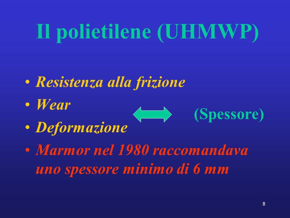 8 Il polietilene (UHMWP) Resistenza alla frizione Wear Deformazione Marmor nel 1980 raccomandava uno spessore minimo di 6 mm (Spessore)