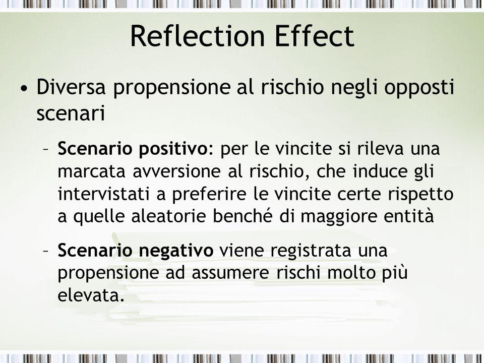 Reflection Effect Diversa propensione al rischio negli opposti scenari –Scenario positivo: per le vincite si rileva una marcata avversione al rischio,